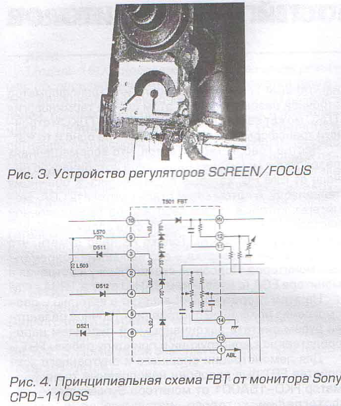 """""""Меняю строчный транзистор, а он сразу же сгорает.  Наверное, ТДКС неисправен? """", - обычно теряются в догадках новички..."""